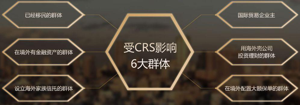 CRS打击对象_www.jc8883.com