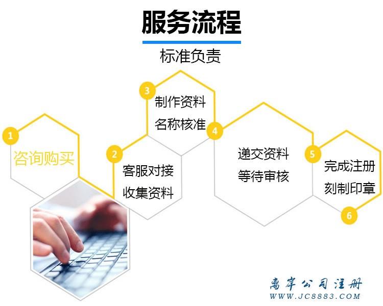 代理注册香港公司流程